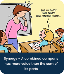 The benefits of Synergies in M&A