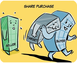 Cartoon showing share purchase