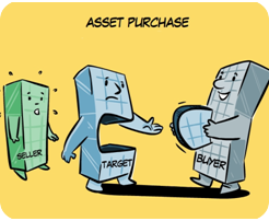 Cartoon showing asset purchase