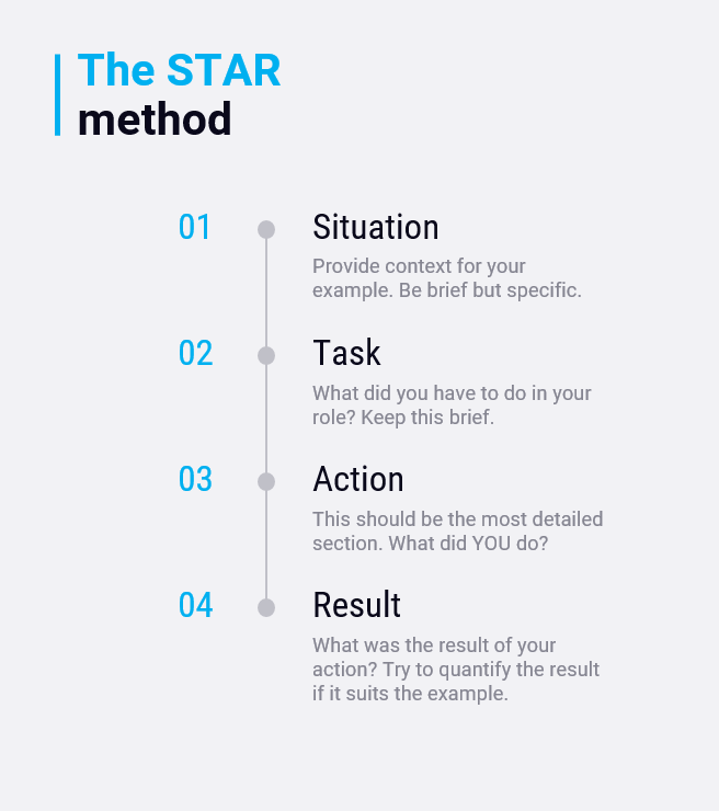 How to structure the STAR method