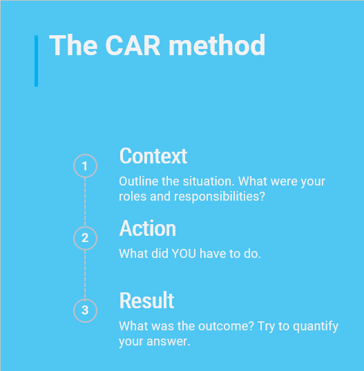 The CAR Method to training contract competency questions